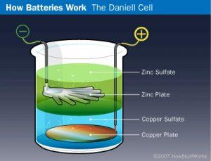 Cara Kerja Baterai